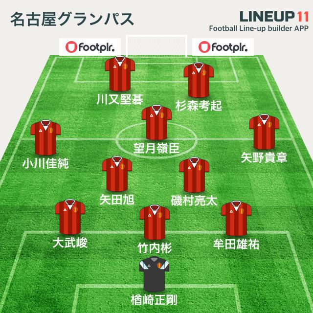 [スタメン予想] 2015年ヤマザキナビスコカップ準々決勝第2戦ガンバ大阪戦