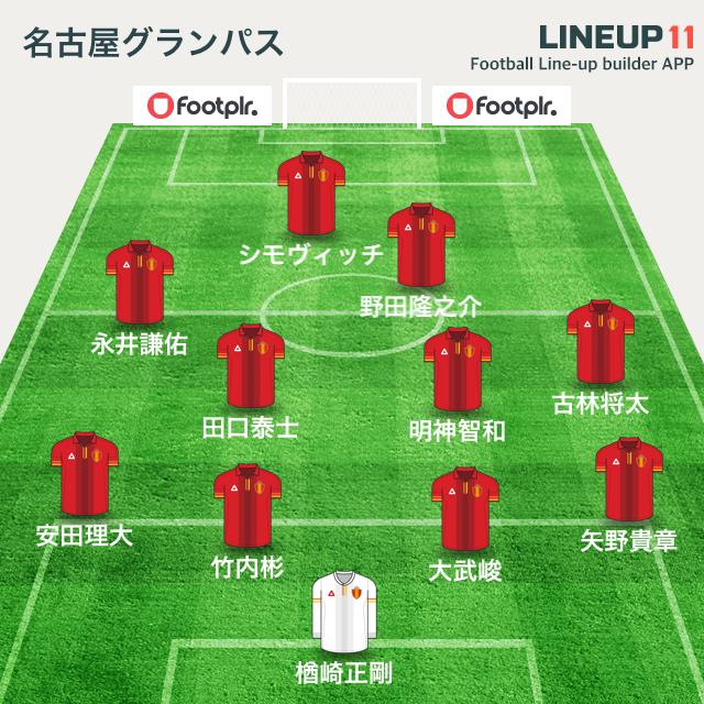 2016年1stステージ第05節FC東京戦先発予想