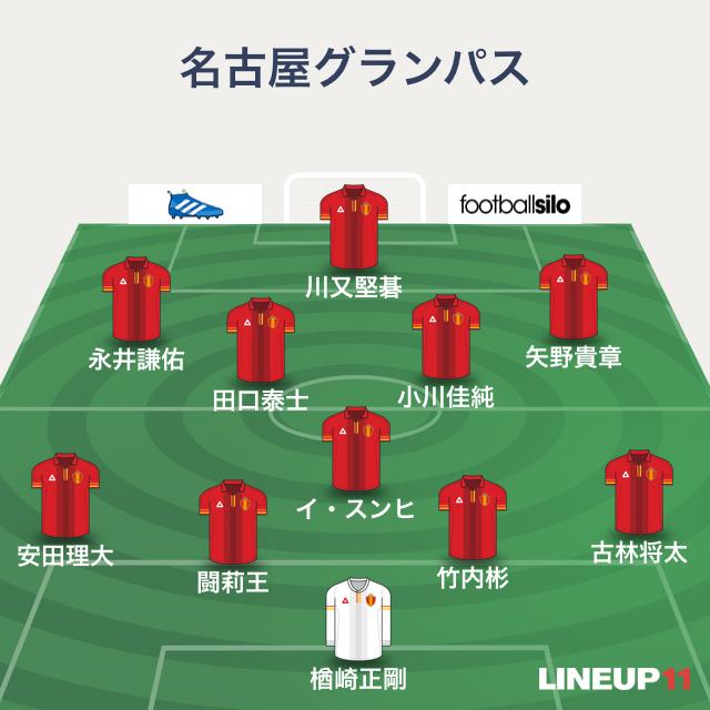 2016年2nd第12節ガンバ大阪戦先発予想と試合の見どころ