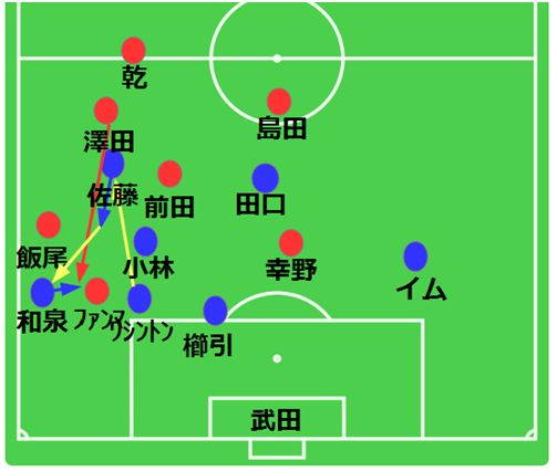 例3.長崎にとっての理想的な展開