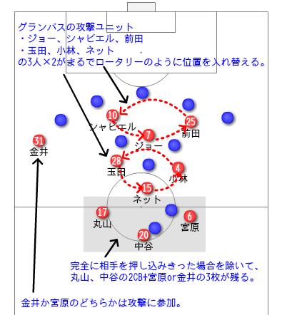 2018年明治安田生命J1リーグ第25節ジュビロ磐田戦レビュー 理想と現実、似て非なる者の戦い