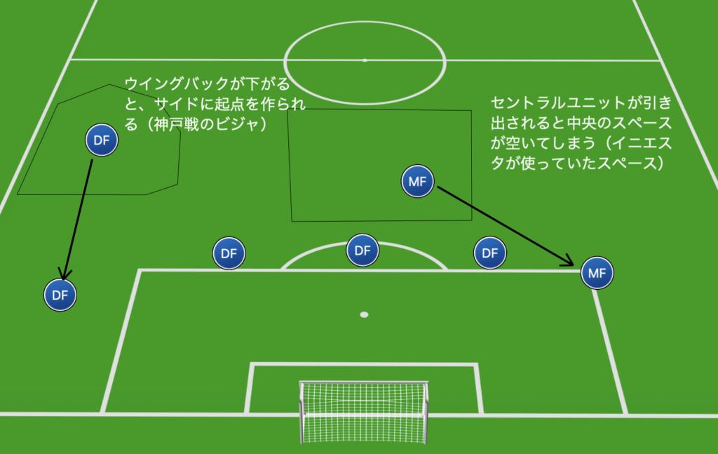 2019年第2節セレッソ大阪戦プレビュー