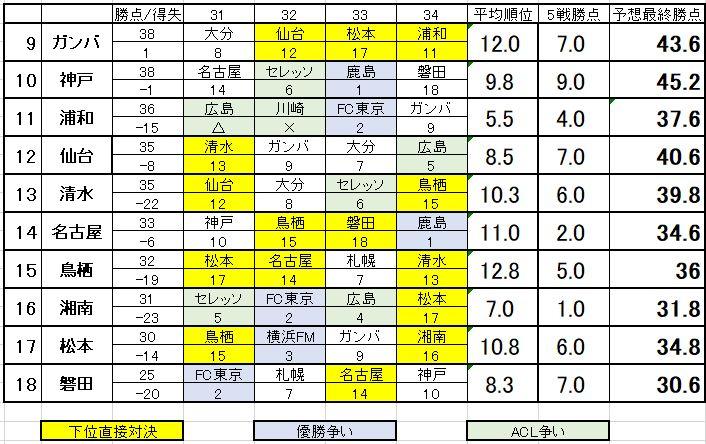 グラぽのよかった探し 4 北海道コンサドーレ札幌戦