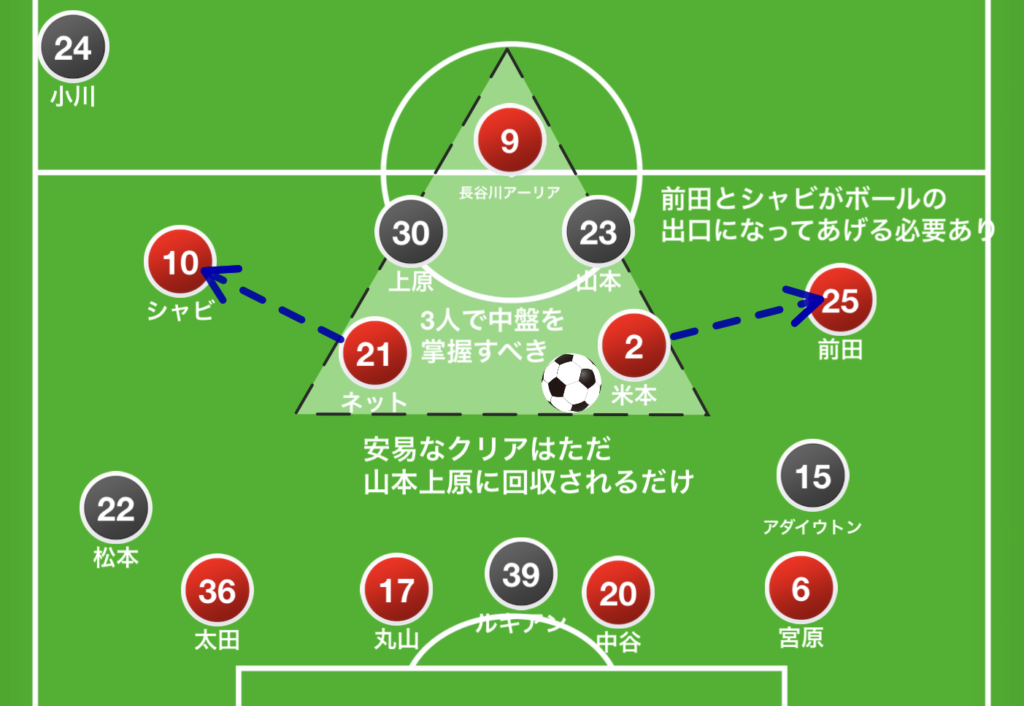2019年J1リーグ第33節ジュビロ磐田戦マッチプレビュー #jubilo #grampus