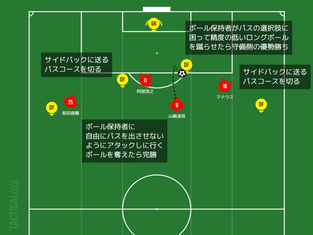 2020年J1リーグ第1節 ベガルタ仙台マッチプレビュー