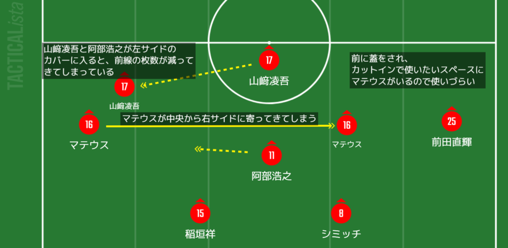 6月20日 PSM FC岐阜戦振り返り