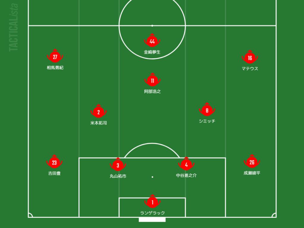 2020年J1第4節セレッソ大阪戦マッチプレビュー #cerezo #grampus