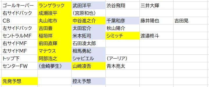 名古屋グランパスの枠