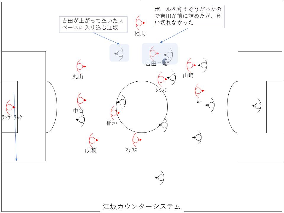 江坂カウンターシステム