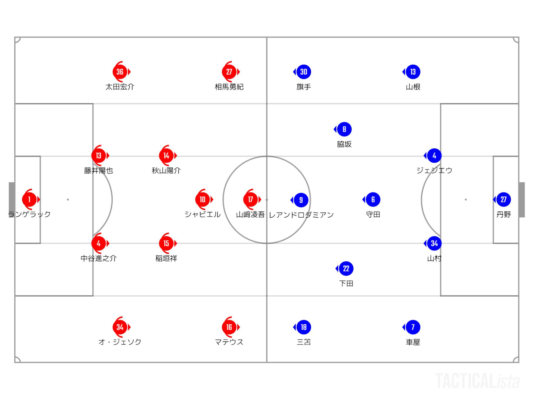 2020年JリーグYBCルヴァンカップ グループステージ 第3節 川崎フロンターレ戦マッチプレビュー #grampus #frontale