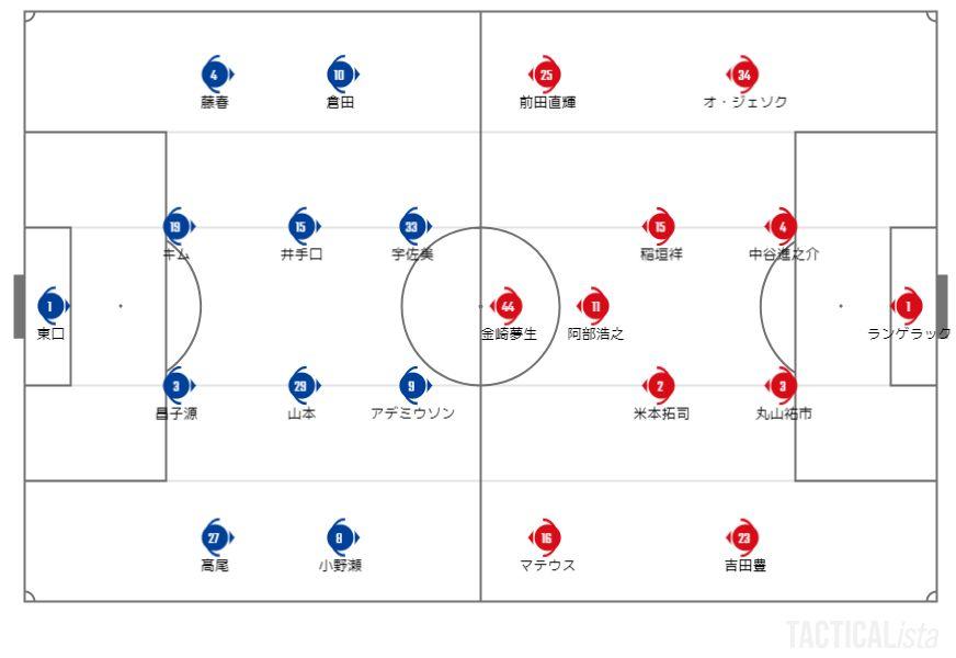 2020年J1第18節 ガンバ大阪戦マッチプレビュー #grampus #gamba