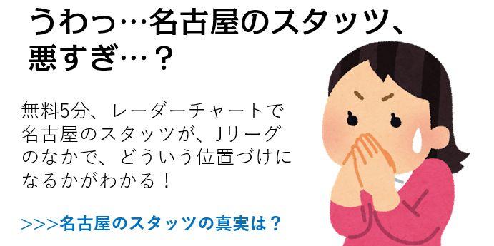 なぜ名古屋のレーダーチャートは小さいのか~レーダーチャート作ってみた
