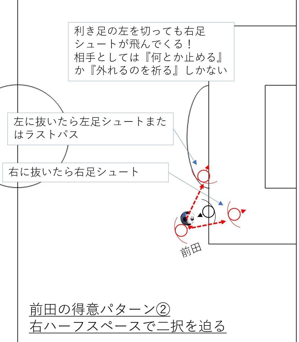 前田直輝の得意パターン(2)右ハーフスペースで二択を迫る