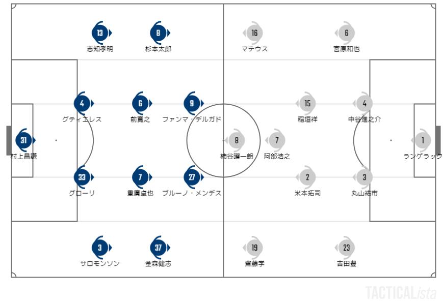 2021年J1第1節アビスパ福岡戦マッチプレビュー #avispa #grampus