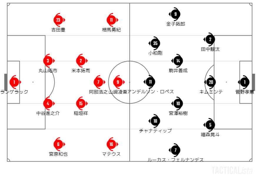 2021年J1第2節北海道コンサドーレ札幌戦マッチプレビュー #consadole #grampus