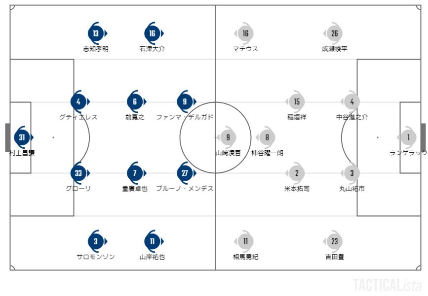これが「いつものグランパス」だ! 2021年J1リーグ第1節 アビスパ福岡vs名古屋グランパス ミニレビュー #avispa #grampus