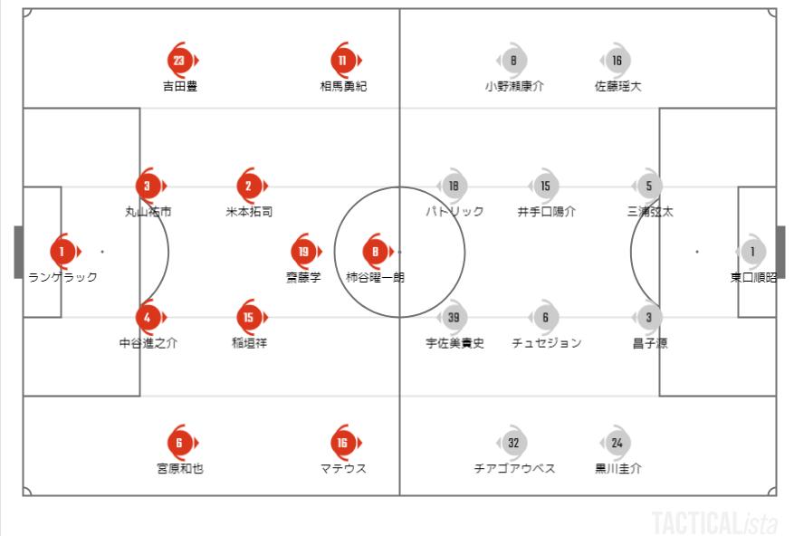 2021年J1リーグ第11節 ガンバ大阪戦プレビュー #grampus #ガンバ大阪