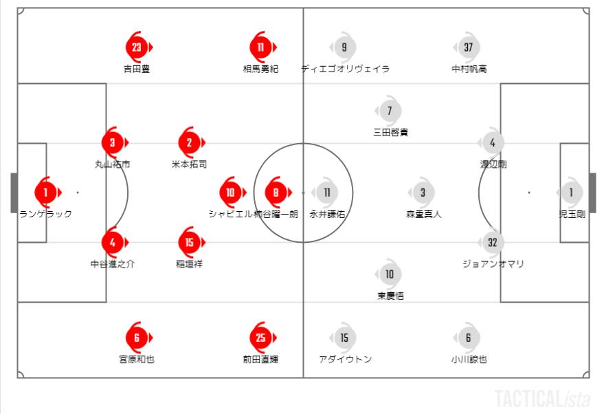 2021年J1リーグ第7節 FC東京戦プレビュー #grampus #fctokyo