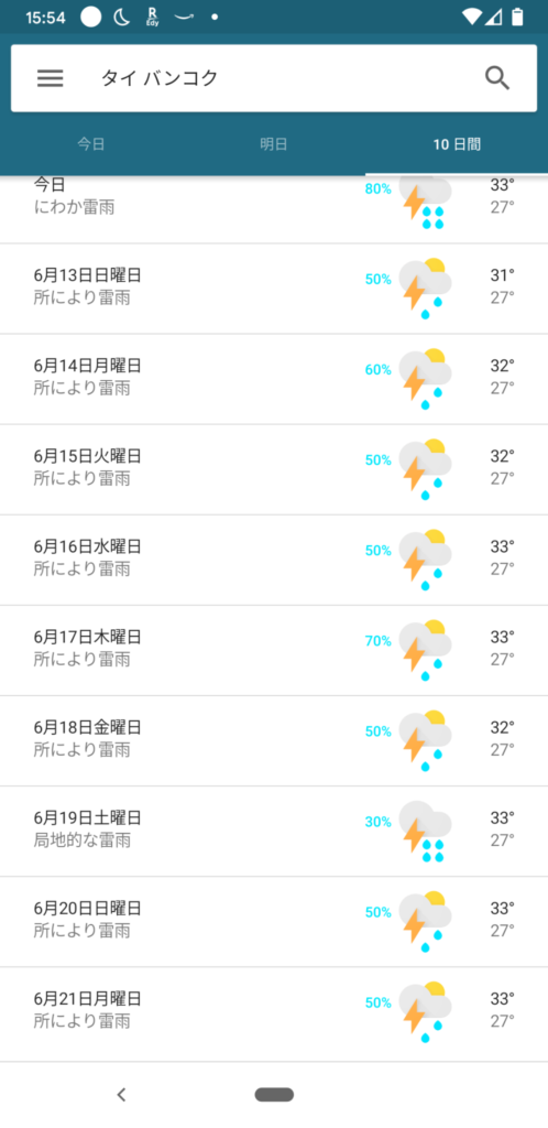 現地の天気予報