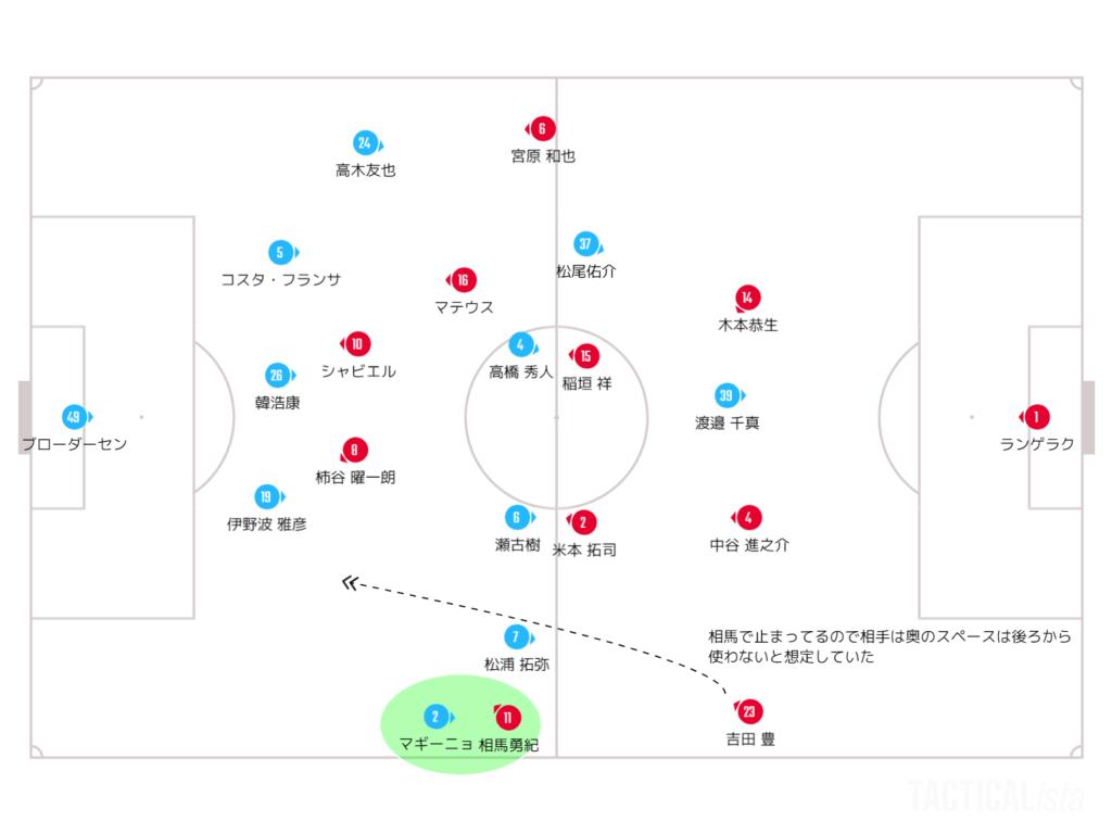 横浜FCの想定を崩す動き
