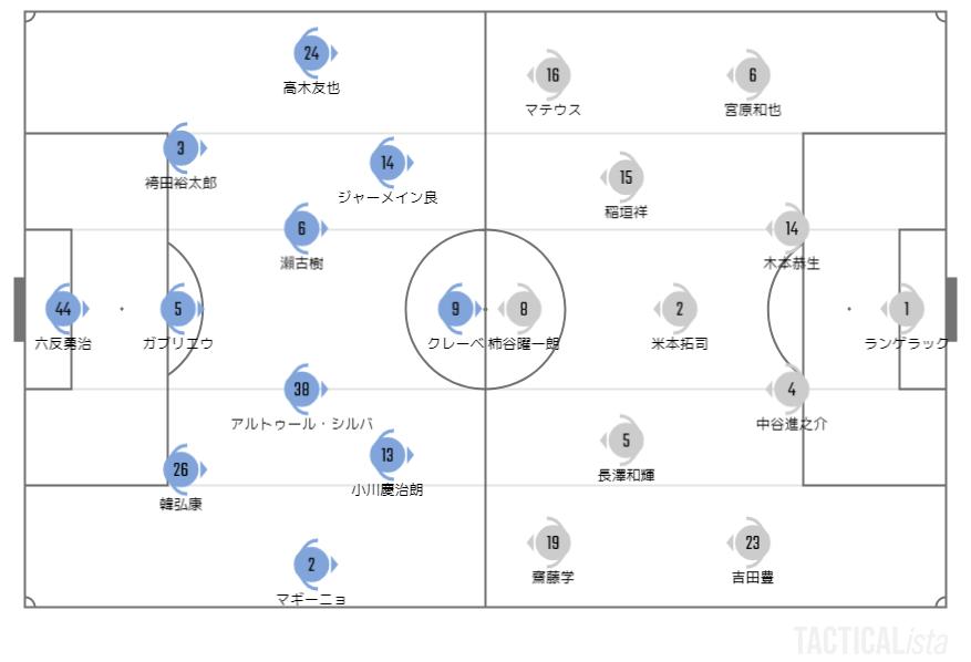 横浜FC戦予想スターティングメンバー