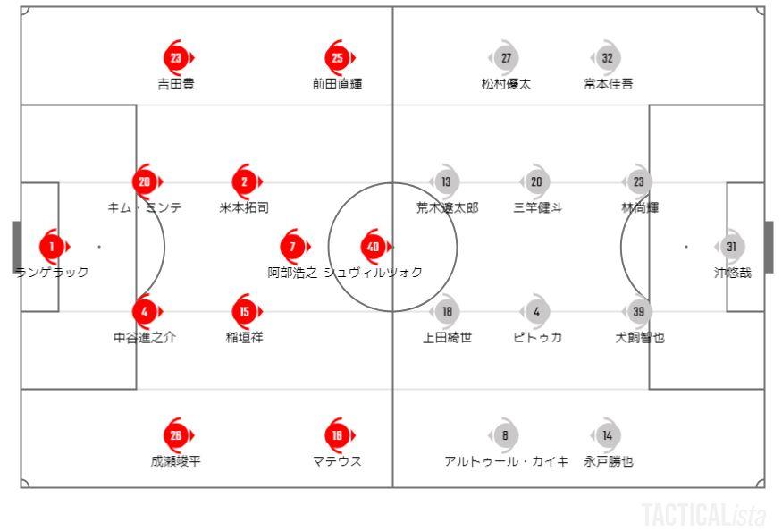 名古屋グランパス・鹿島アントラーズの予想スターティングメンバー