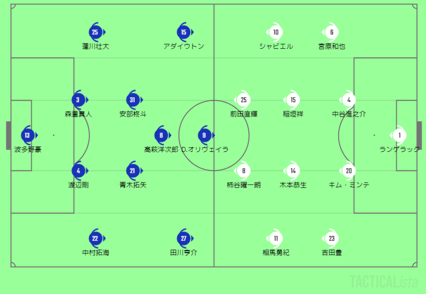 FC東京・名古屋グランパスの予想スターティングメンバー